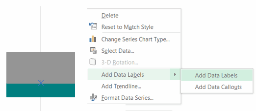 add labels to data points