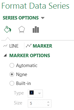 marker option to none