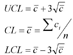 c Control Chart Formulas and calculations