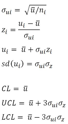 u prime control chart formulas