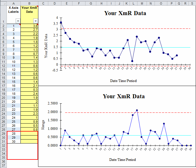 easy to add data to control chart template