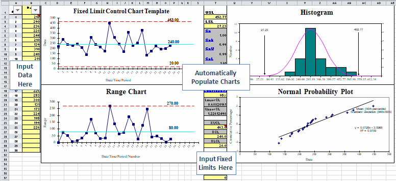 fixed limit control chart template in excel