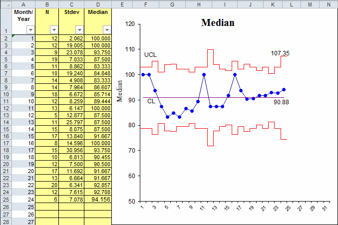 m chart template in excel