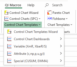 control chart templates in excel