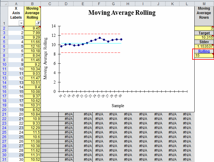 moving average rolling