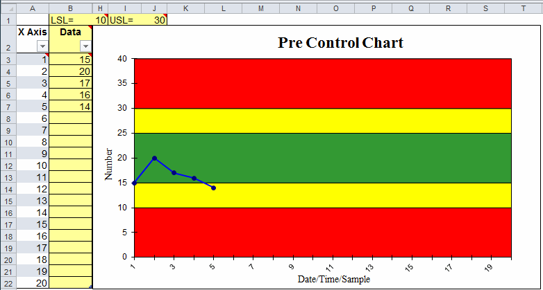 pre control chart template in excel