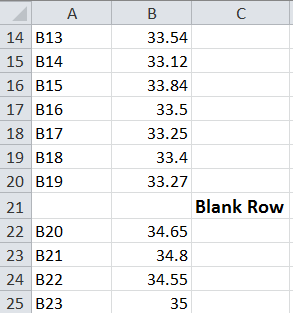 insert a blank row to show a process change