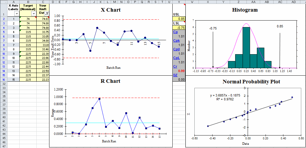 Fantastic Spc Chart Template Images Resume Ideas