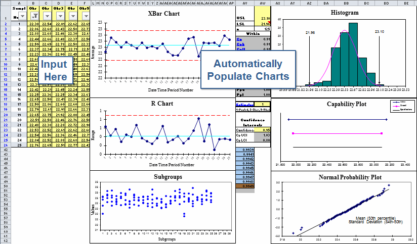 X Bar R Chart Template In Excel Xbarr Six Pack Qi Macros