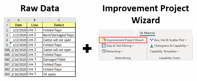 raw data example for improvement projects & location of improvement project wizard in QI Macros menu