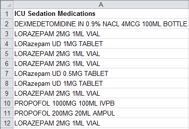 icu medication sample data Excel