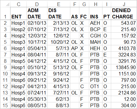 excel data files exported from other system