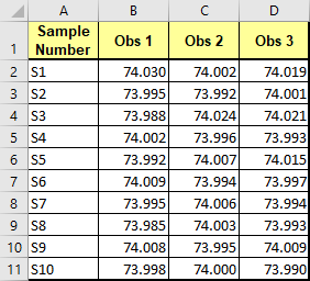 data in multiple columns
