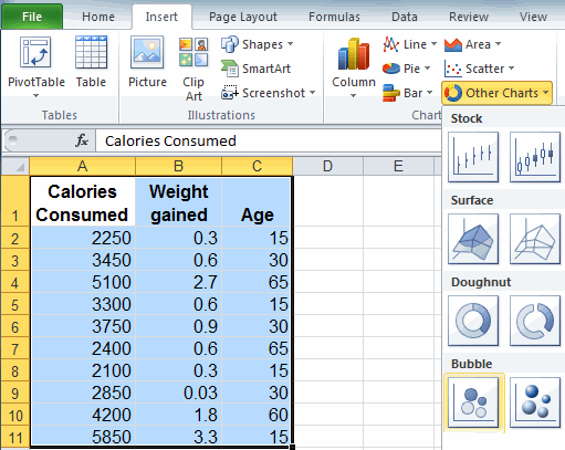 step by step instructions for making a bubble chart in excel