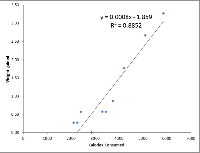 scatter plot comparing two data dimensions