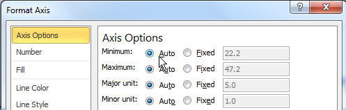 Set axis options to default before saving template