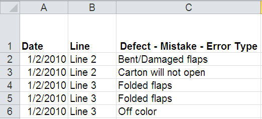 defect tracking sheet