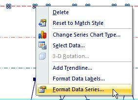 format data series in Excel 2007