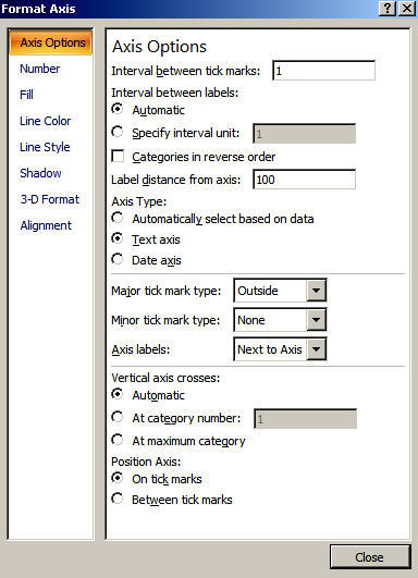 format axis options in Excel 2007