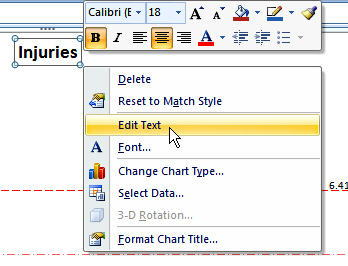 Formatting Charts in Excel | Change Chart Style
