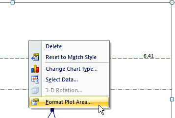 format plot area in Excel 2007