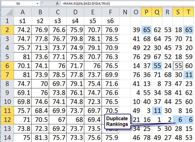 Problems with Excel RANK Function