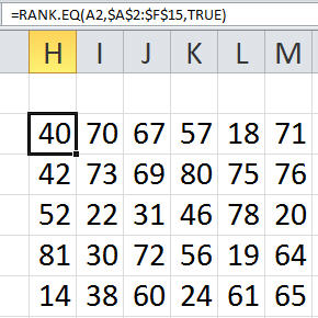Excel RANK Formula for First Cell