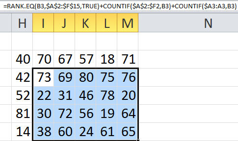Excel RANK Hack for Other Cells