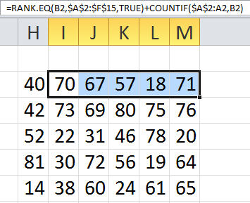 Excel RANK Hack for first Row
