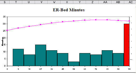 histogram in excel