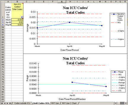 spc chart templates in excel control chart pareto