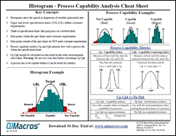 histogram cheat sheet
