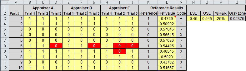 attribute agreement reference values