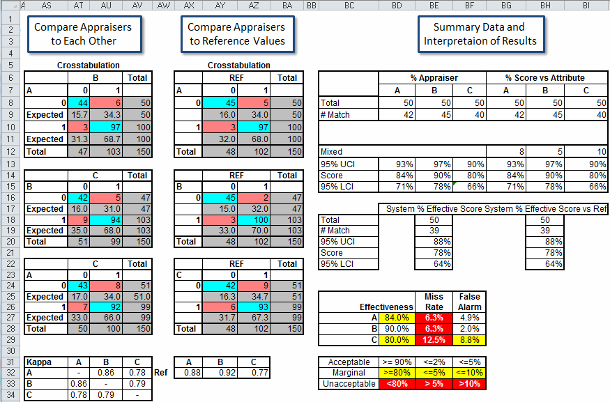 attribute gage r&R calculations