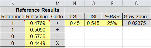 input spec limits and reference values