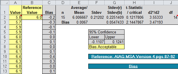 gage r&r bias template excel