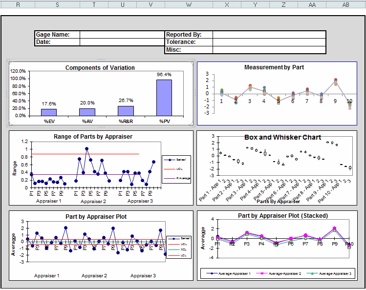 gage-rr-template-charts