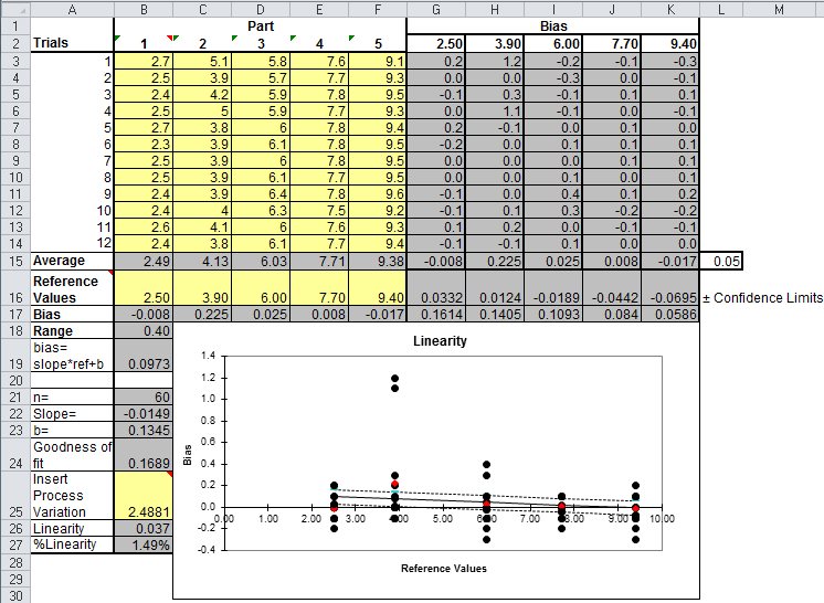 gage r&r linearity template excel