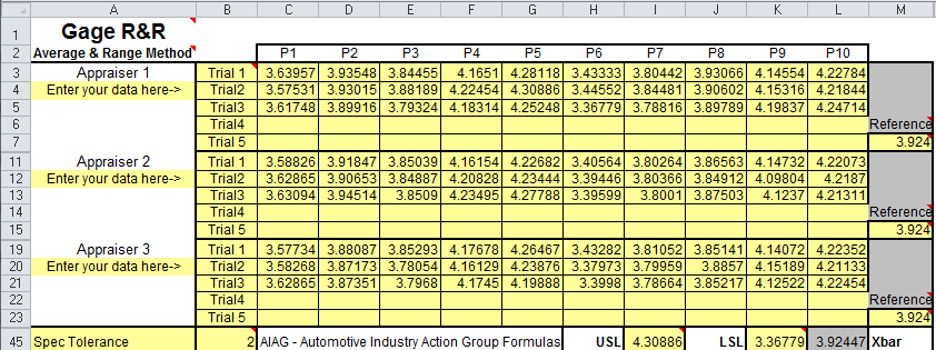 excel gage r&r template with ford data