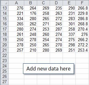 add data to histogram created by QI Macros for Excel