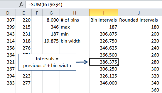 histogram bin intervals calculation