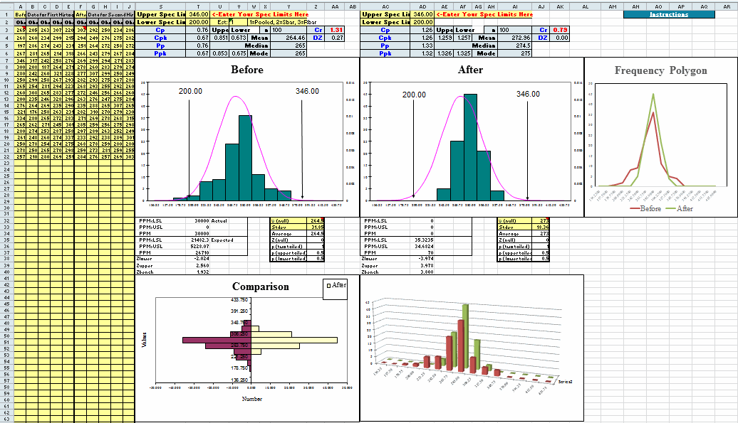 compare two histograms side by side