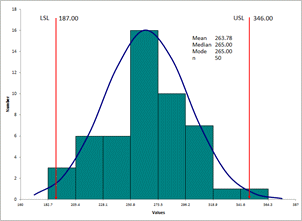 histogram example