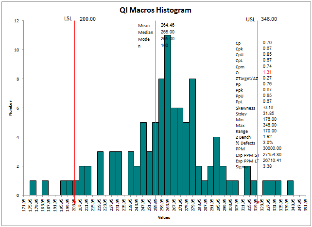 histogram after source data is updated in Excel