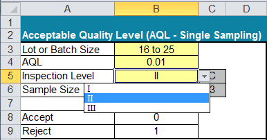 aql-inspection-level-image