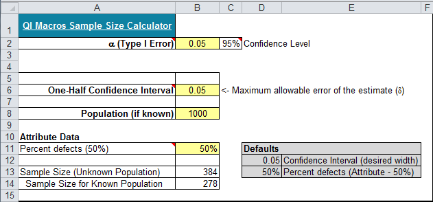 attribute-sample-size-calculator-example-1