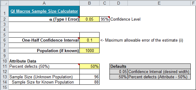 attribute-sample-size-calculator-example-2