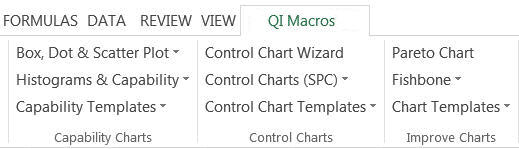 SPC charts menu in the QI Macros