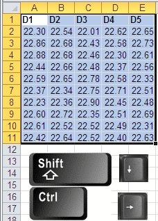 shortcut keys work in Excel 2003, 2007, 2010, 2013, 2016, 2019