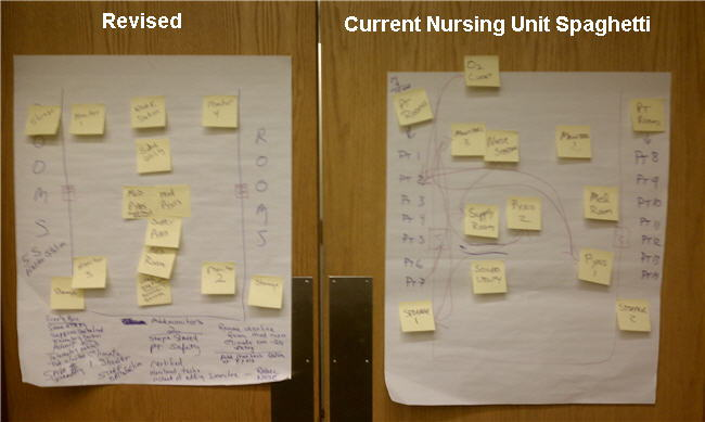 nursing unit Spaghetti Diagram